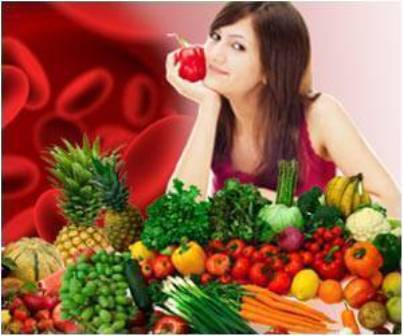 Eat according to blood type to keep yourself healthy
